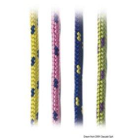 Ropes and sheets