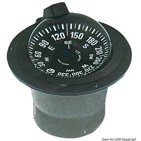 "5"" (130 mm) Riviera Compasses"